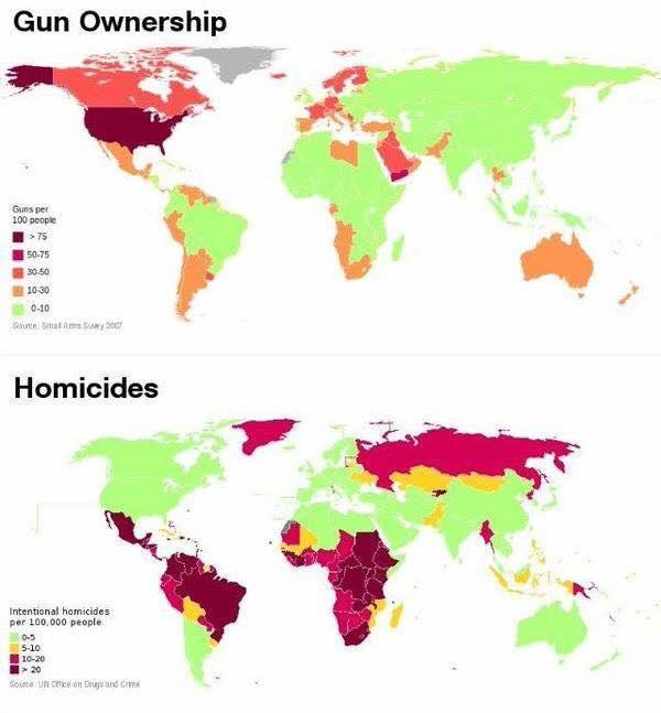 How would you stop gun violence without using gun control?