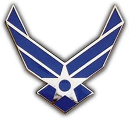 Which military branch do you think has the easiest basic training?