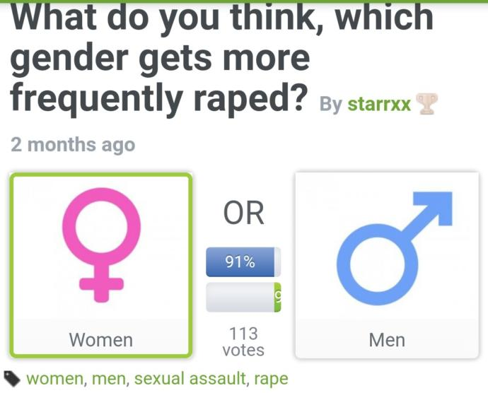 103 votes for women and only 10 votes for men