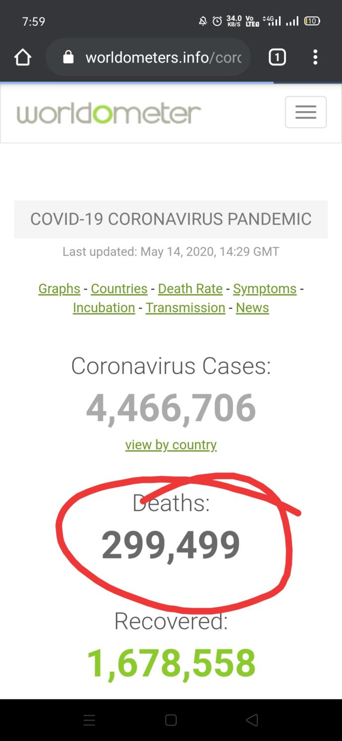 Do you think that death count due to Corona will pass 300 hundred thousands (check image in description)?
