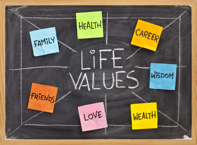 How much do you value your life?