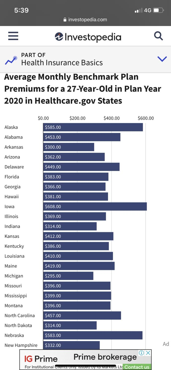 """Would you pay taxes like Denmark if it meant """"free Healthcare""""?"""