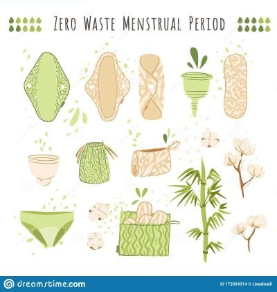 Would you try reusable menstrual products?