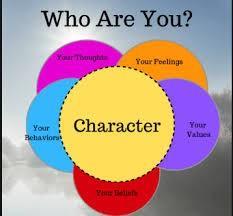 Who are you describe yourself?
