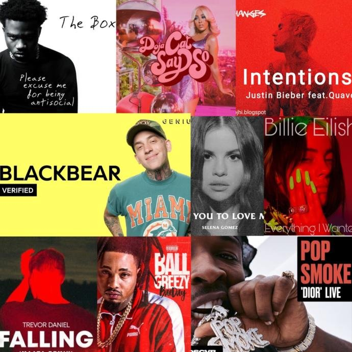 LIST THE NAMES (please no videos) of up to 10 songs you've been addicted to since 2020 hit?