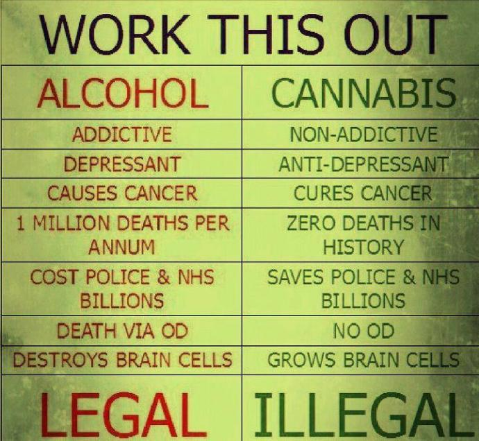 Why is alcohol legal?