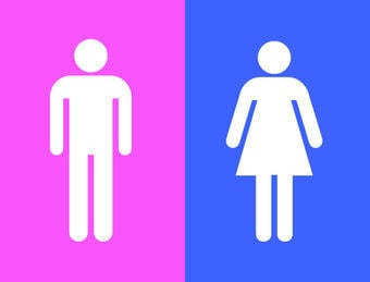 Do you ever want to be another gender?