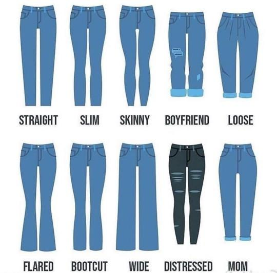 What is your favorite jeans style?