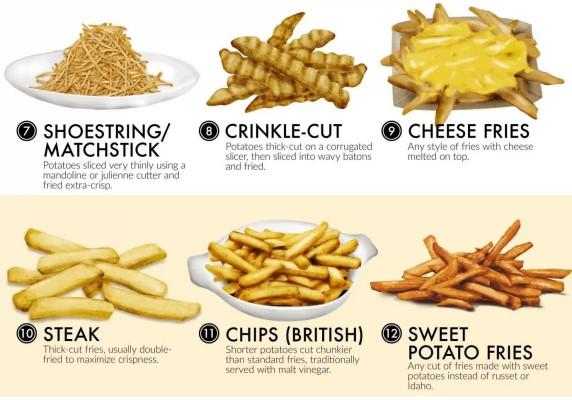 Which is your favorite way you like potatoes?🥔🤛🍟?