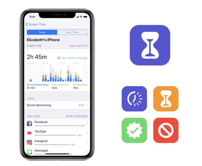 What do you think about your screen time, is it too high or do you think you that it is fine?