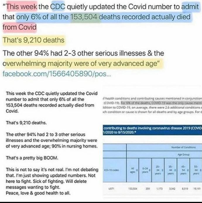 Who still believes Covid-19 is dangerous?