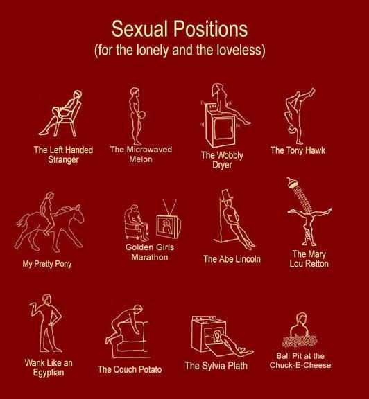 We all have favourite sex position... But do you have any favourite position to masturbate?