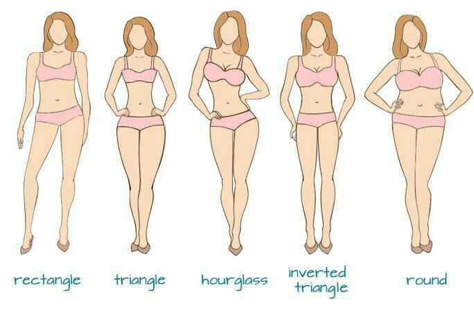 Guys what is your favorite body shape of woman?