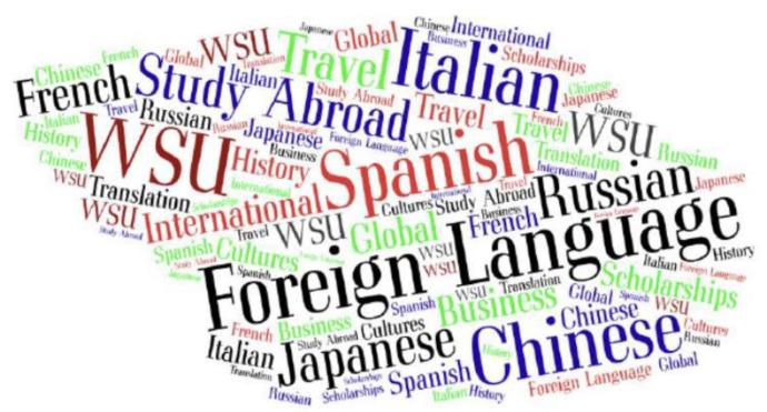 Which is your most favorite and least favorite language?