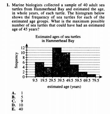 MATH HELP: How do I find the maximum number with an estimated age of 45?