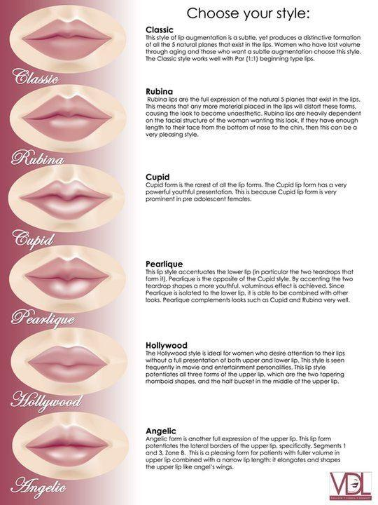 What lip shape do you have? and do I?