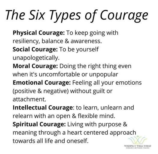 What do you think about these concepts of courage?