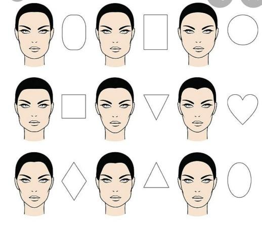 Whats your face shape?