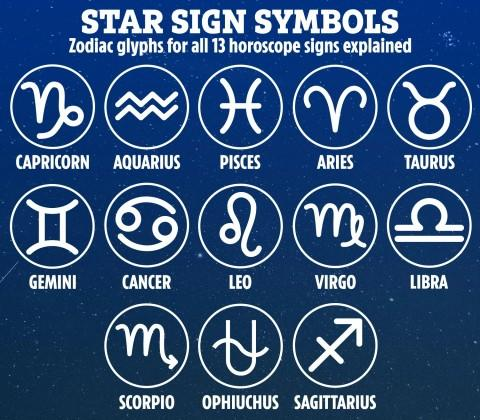 Do feel like astrological signs are accurate? At least somewhat?
