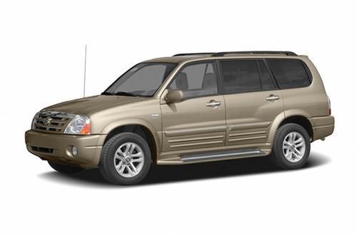 Should I Get A New Car?