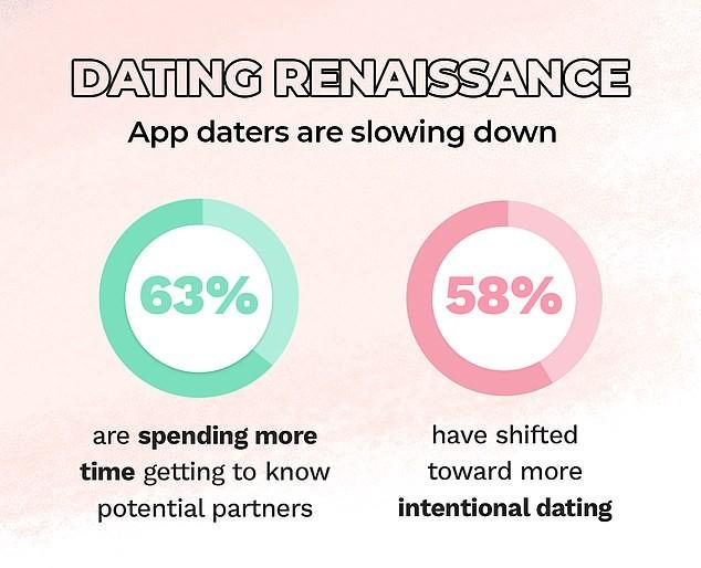 Do dating preferences prevent the simple date opportunity to meet and get to know someone in person?