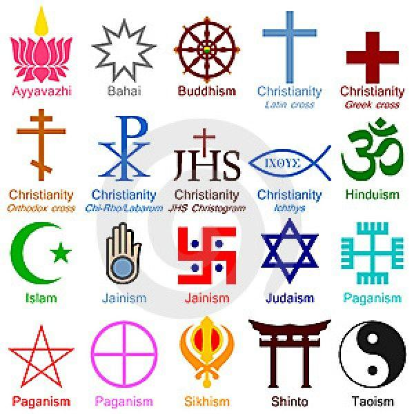 Do you agree with these religious statements?