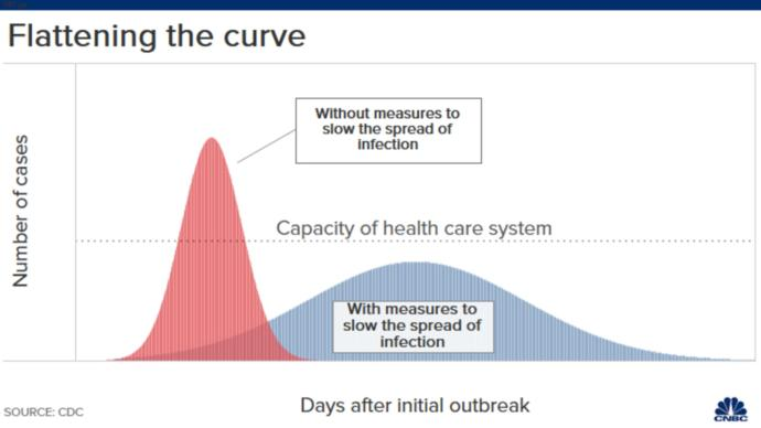 Where do you think that organizations like the WHO and CDC dropped the goal when it came to coronavirus response PR?