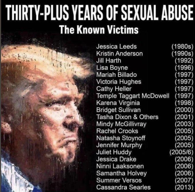 If there are so many women who were sexually abused by trump then why he is not behind the bars? Why he is president?