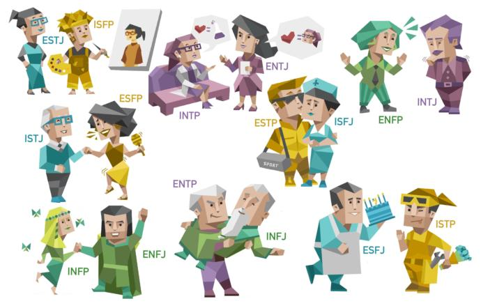 Do you know your MBTI personality? Do you wanna know?