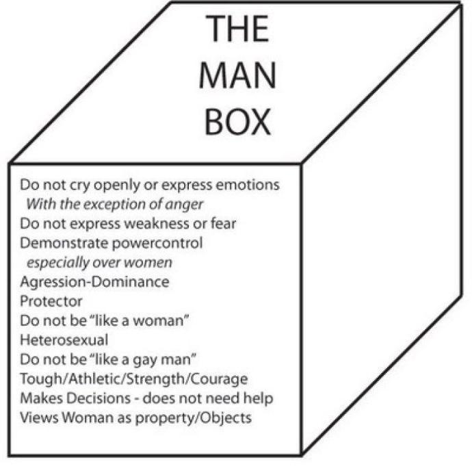 Why does society talks about women issues but never about men's issues?