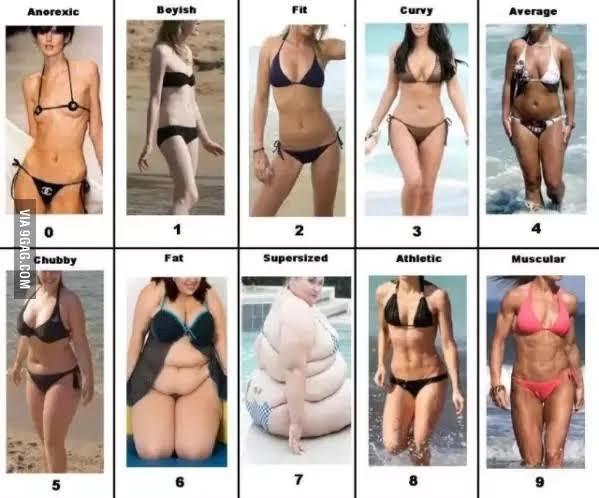 Do you find skinny women sexy?