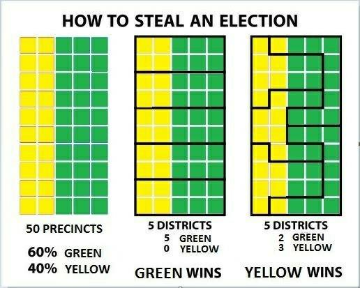 How can you steal an election?