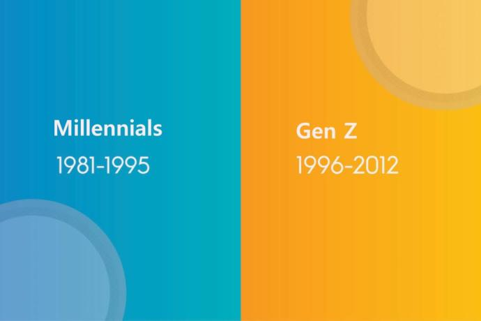 Do you think Millennials (Generation Y) are more cold-hearted and pessimistic than Generation Z?