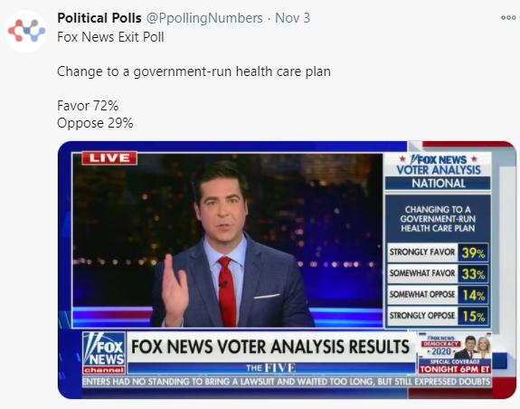 Why do the Republicans think Medicare for All is not popular but even their own polls are in favor of Medicare for All?