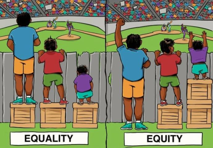 Across the dimensions of Race, Sex, and Age, do you support Equity or Equality?