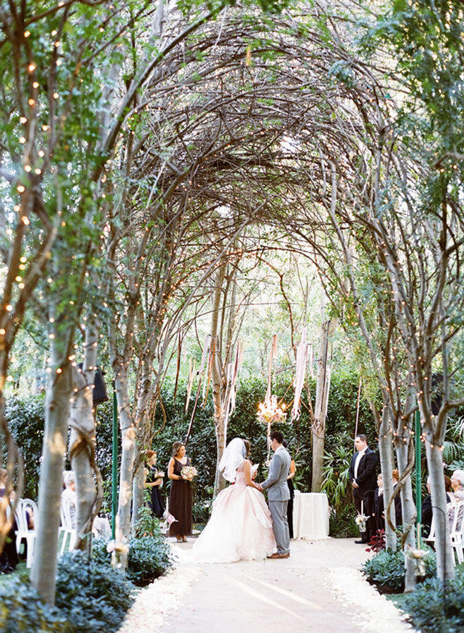 For your future wedding, How many guests would you want and how much are you willing to spend?