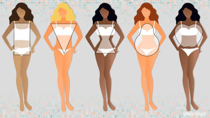 Girls, What is your body shape?