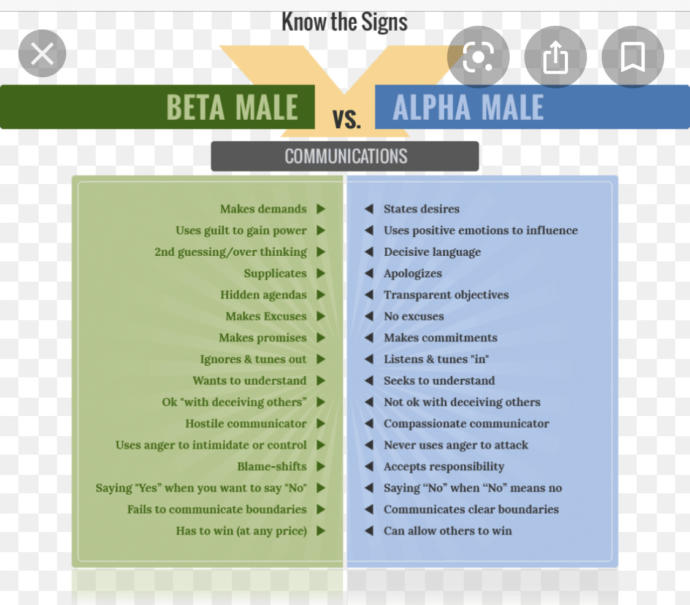 Do you think being a beta or alpha male is taught/learned or were you born that way?