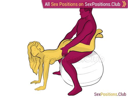 Which position looks like a real strain (part 3)?