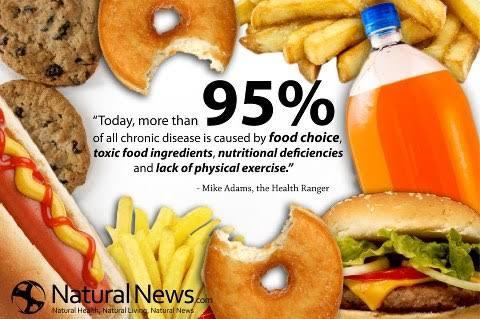 How healthy do you think packaged products?