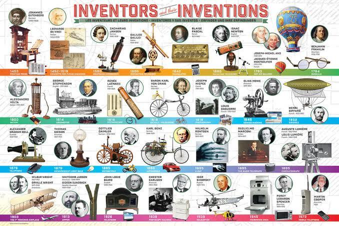What do you think the most important invention in human history?