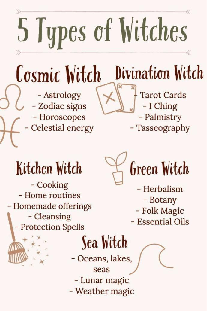 Would it be a deal breaker if your partner was into witchcraft?