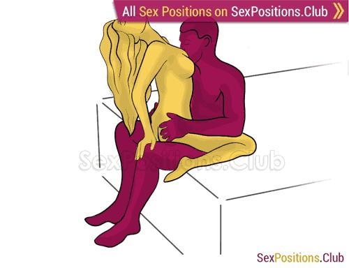 Out of my 5 fave positions, which feels best for you?