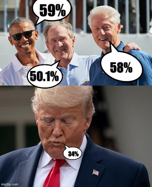 Do you think Trump will be back in the next election?
