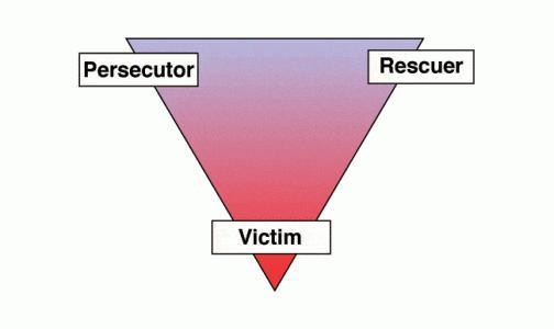 Triangle of victim, rescuer and persecutor - what roles have you encountered? What roles have you found yourself in?