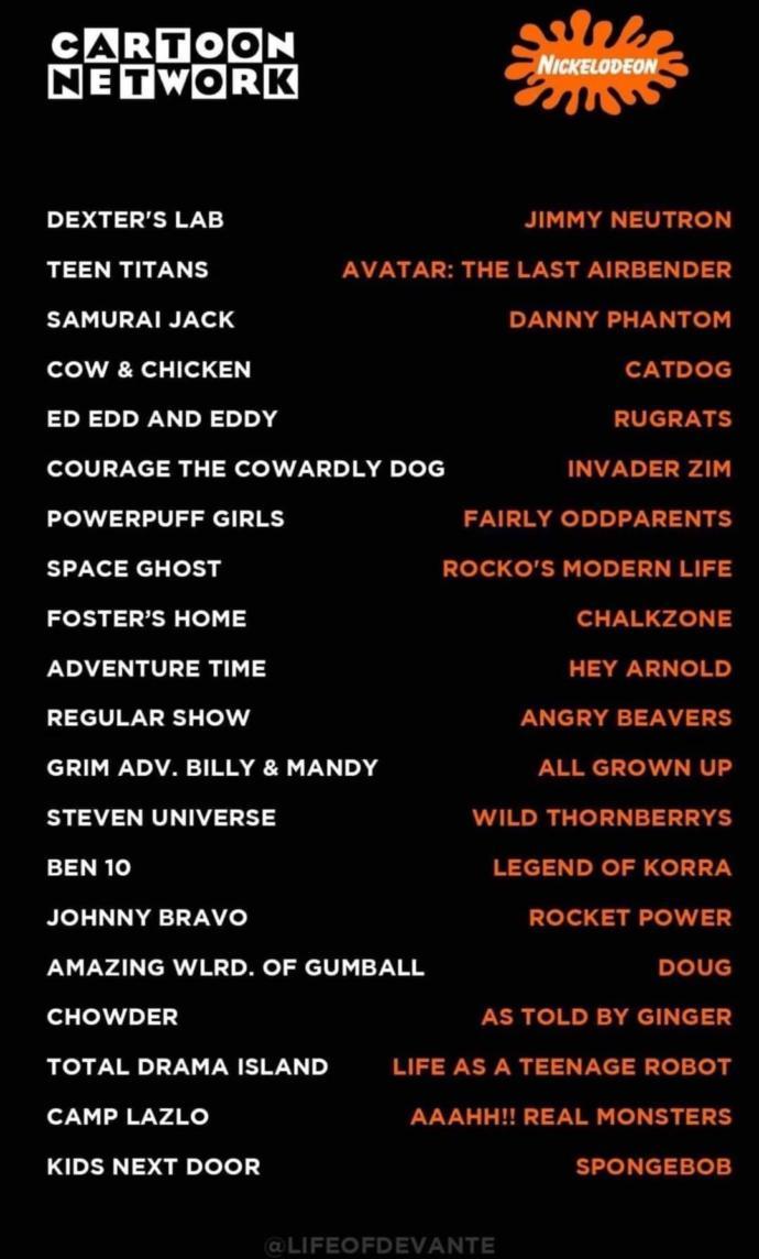 Cartoon Network or Nickelodeon?