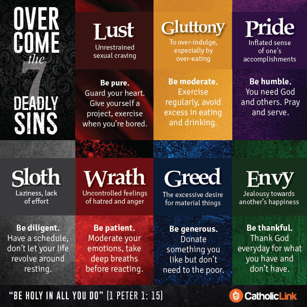 Which of the Seven Deadly Sins do you have and need to work on?