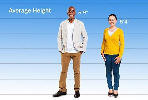 How has your height affected you throughout your life? has it made you more confident/less confident, and why?
