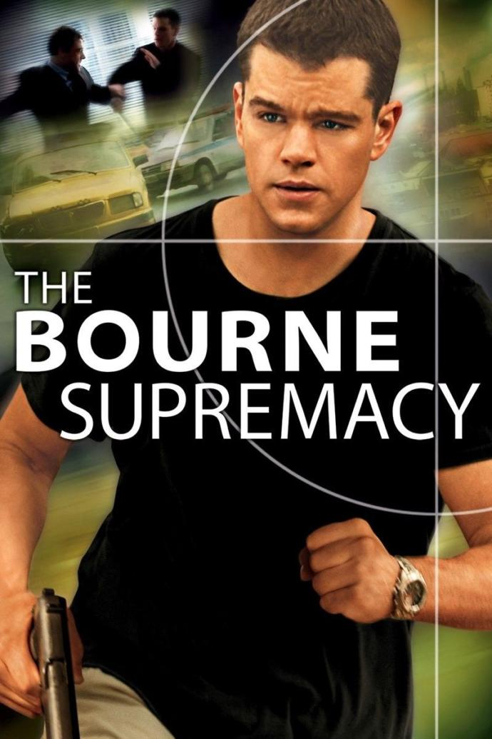 What supremacy do you believe in?