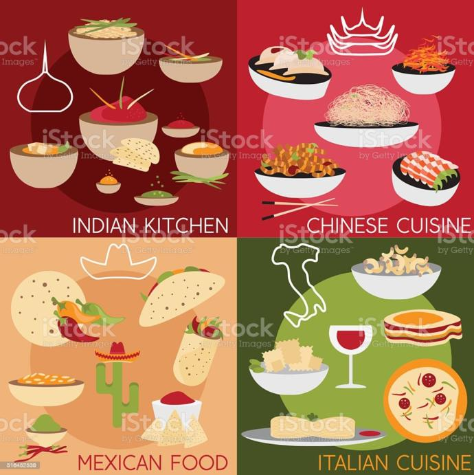 Chinese food vs Italian vs Mexican vs Indian food? which of these do you prefer most?
